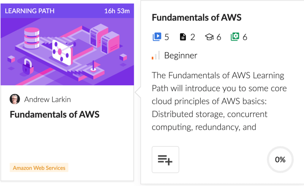 AWS Fundamentals Learning Path from Cloud Academy