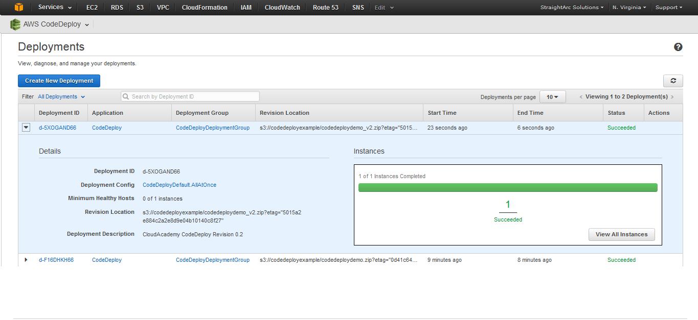 AWSCodeDeploy Successful Deployment