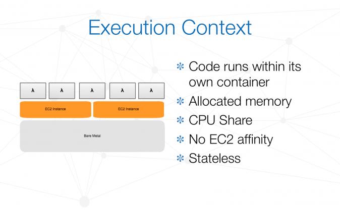 AWS Lambda Execution Context