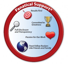 Rackspace Cloud Servers Fanatical Support Image