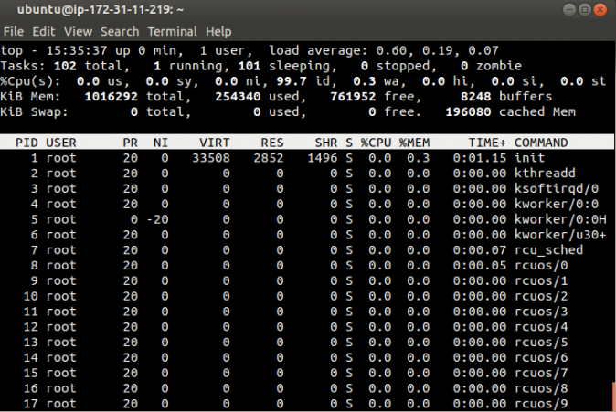 Linux cloud command line showing top resource-consuming processes