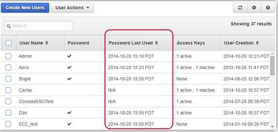 AWS IAM console password last used