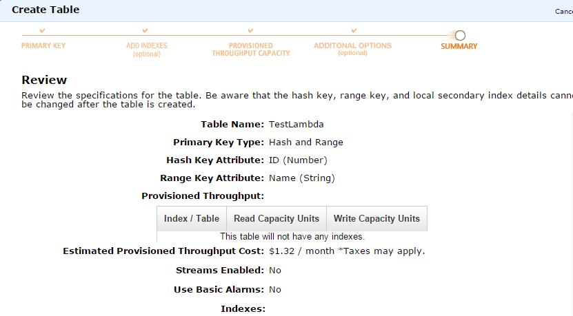AWS Lambda form final review