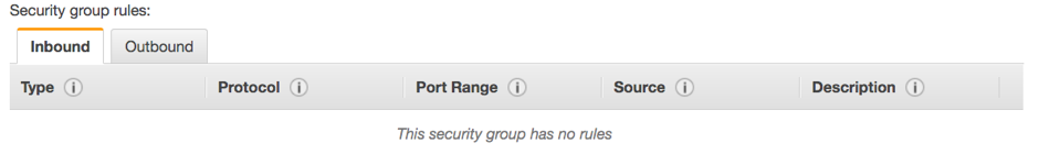Security Group Rules
