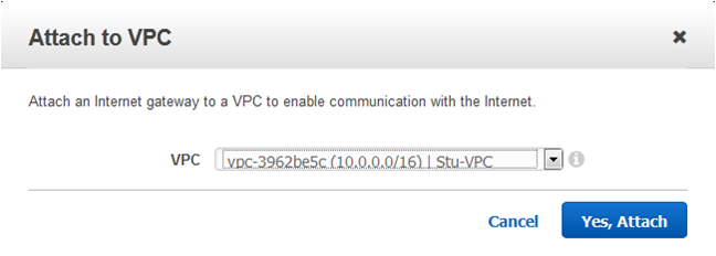 AWS Network ACL - vpc
