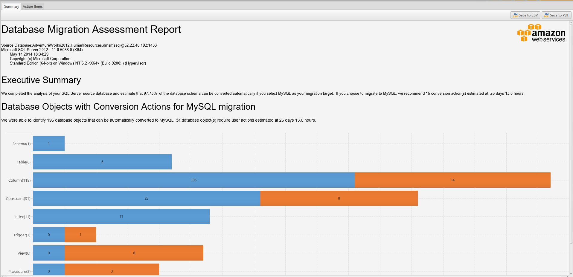 Database Migraton Assessment Report Summary View