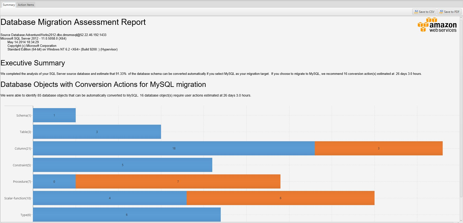 Database Migration Assessment Report Summary View