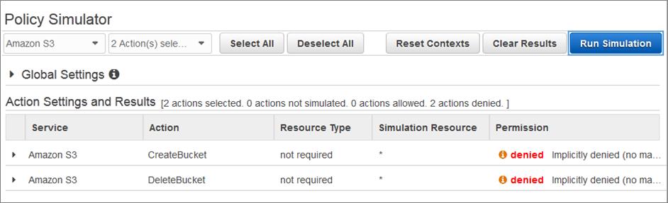 AWS IAM policy - status denied