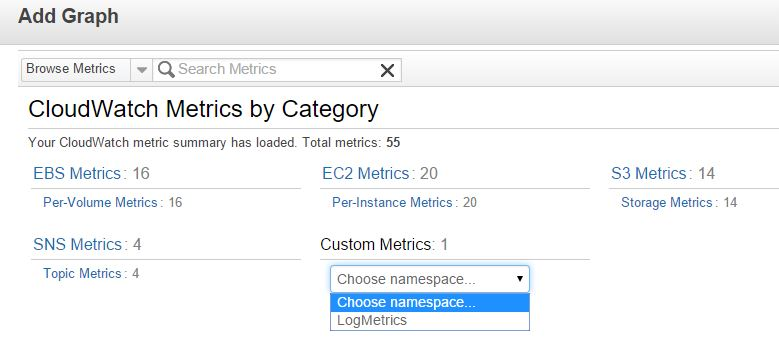 Adding Graph to AWS CloudWatch Dashboard