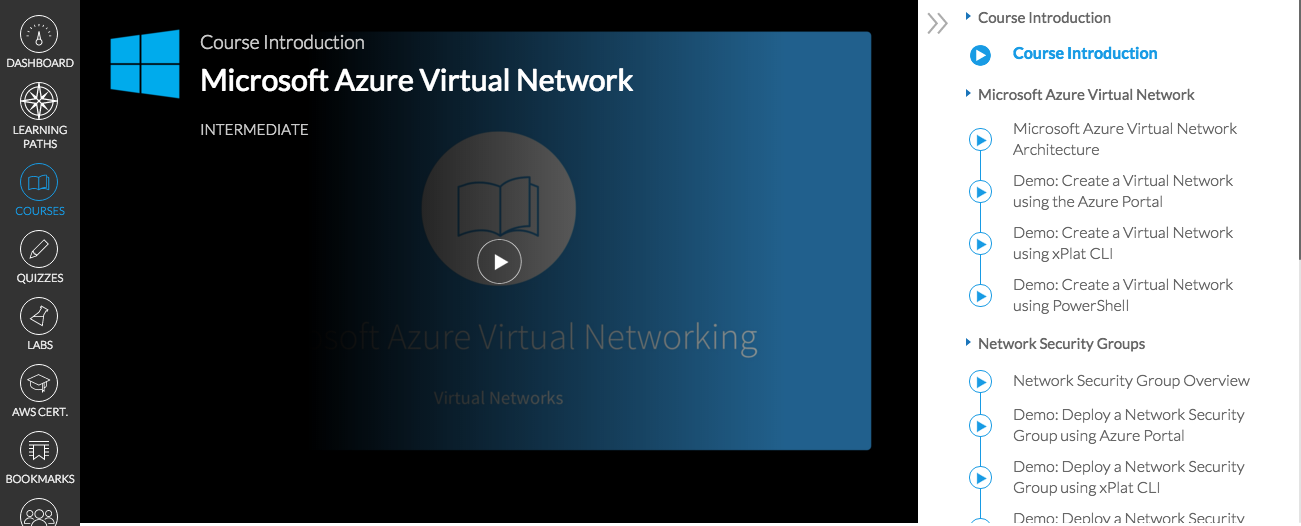 Microsoft Azure Virtual Network