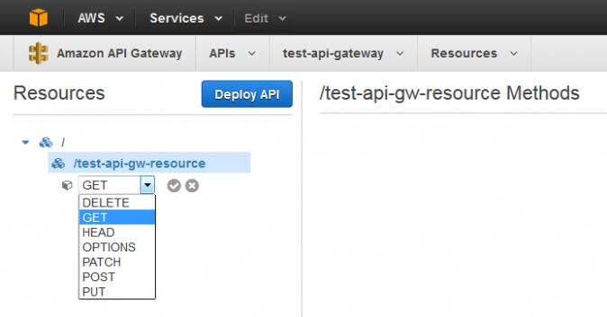 API Gateway Deploy API