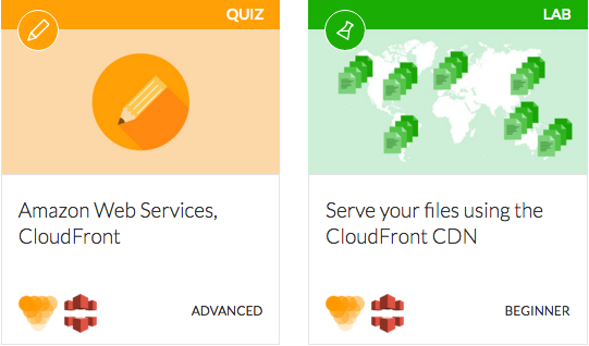 AWS CloudFront quiz and lab