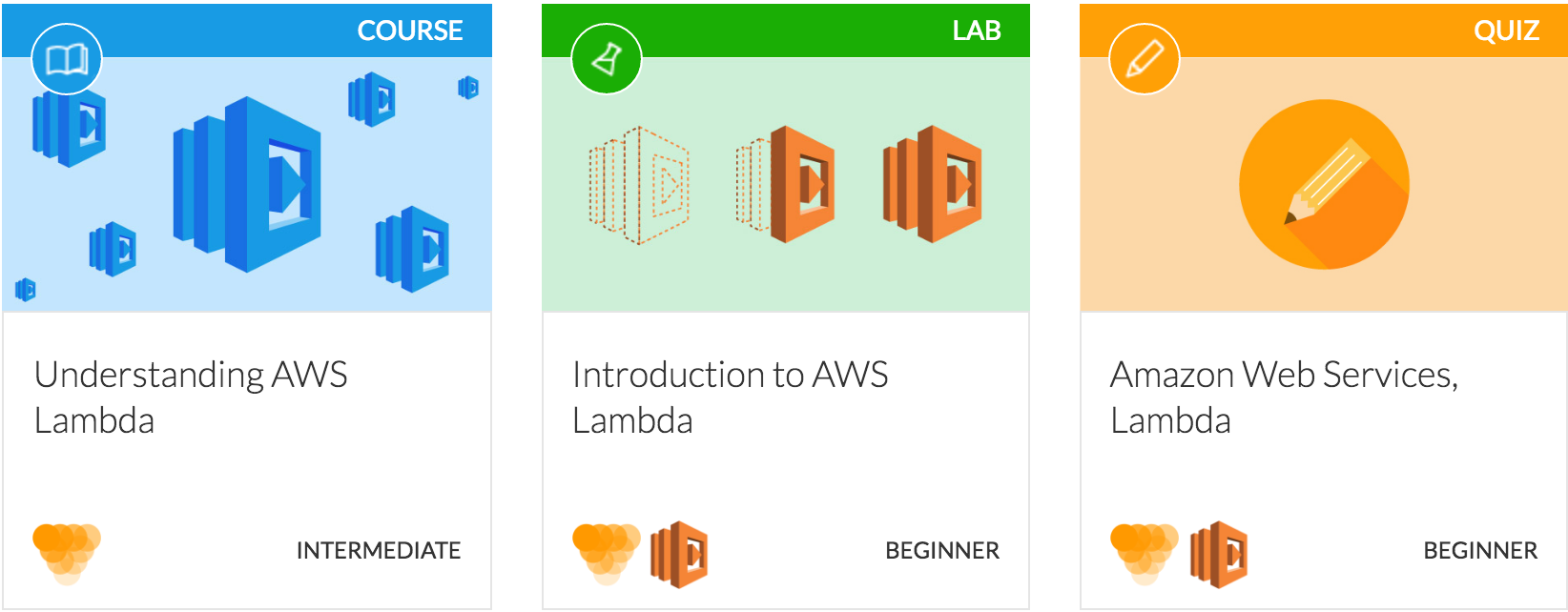 Lambda & Java with the AWS Toolkit for Eclipse | Cloud Academy