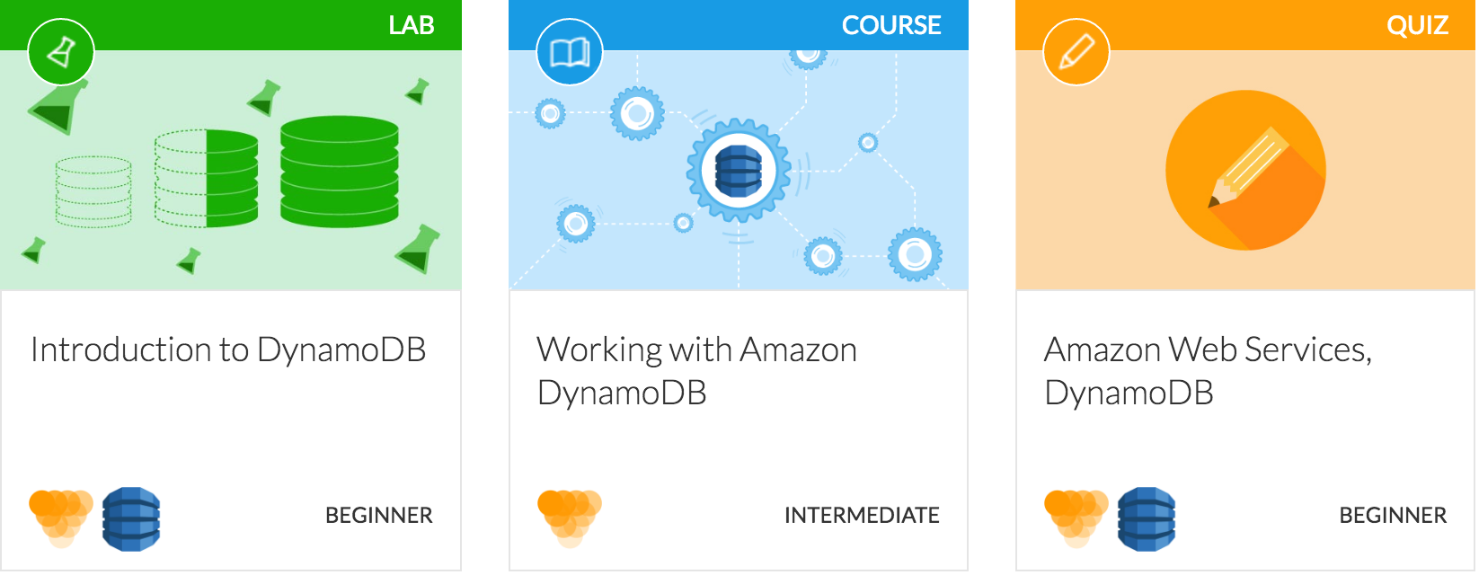 amazon courses at Cloud Academy