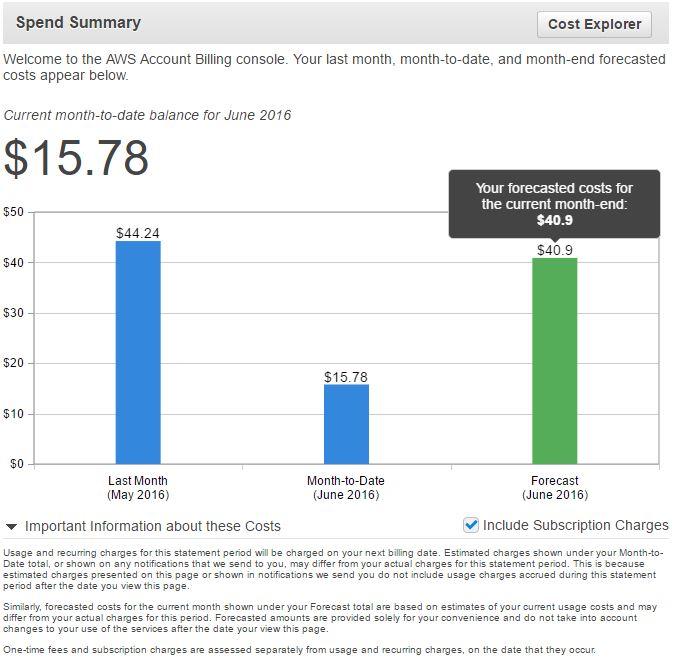 AWS Billing Summary