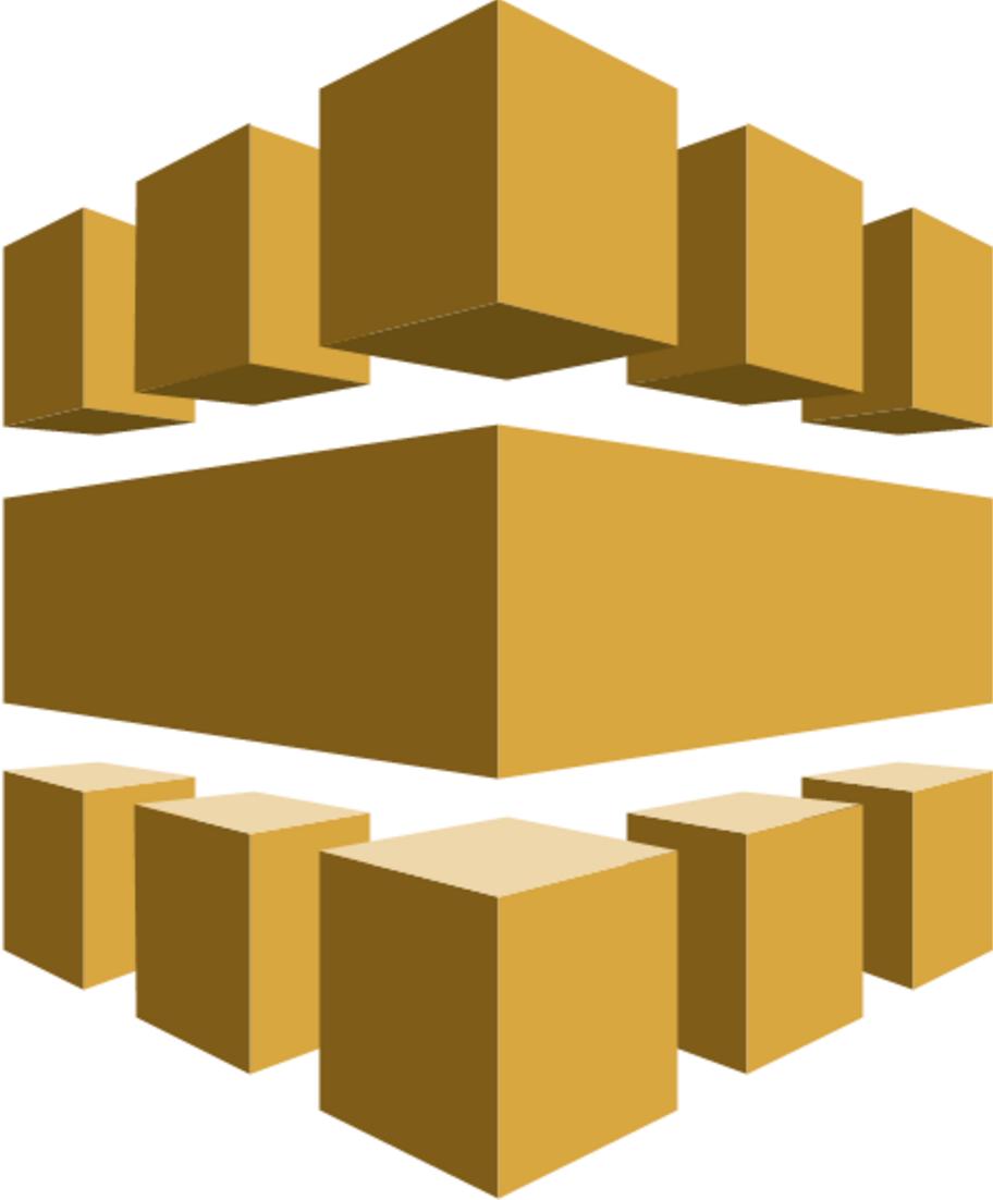 What is Amazon Elastic Transcoder? | Cloud Academy