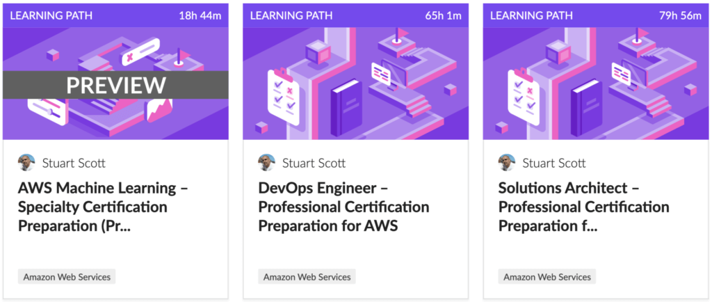 Some Cloud Academy AWS certifications