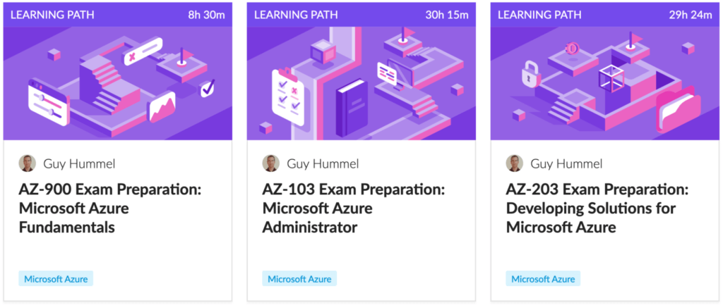 Some Cloud Academy Azure certifications