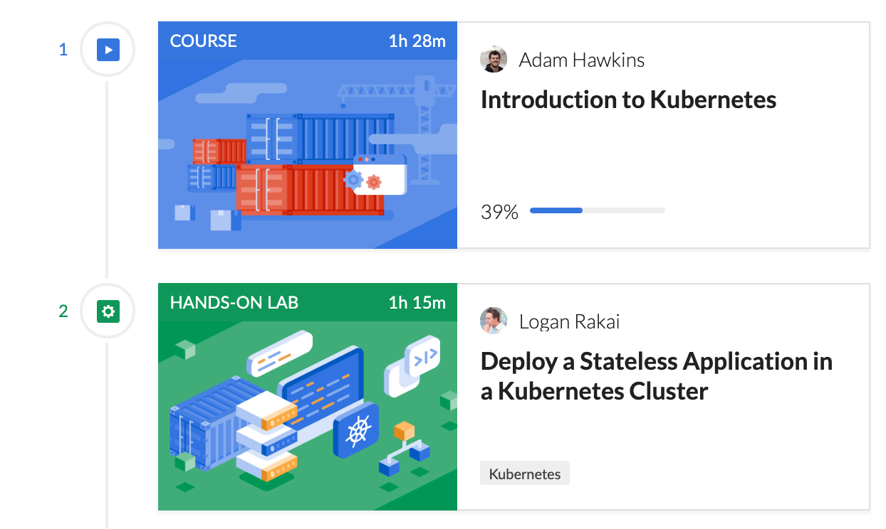 Intro to Kubernetes Course