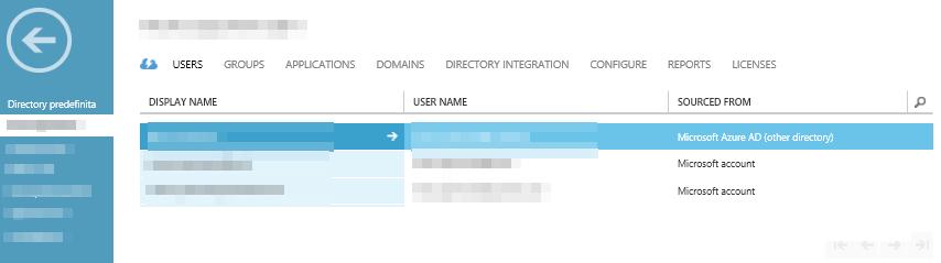 Directory Predefinita