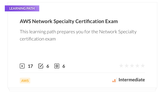AWS Network Specialty Certification Exam