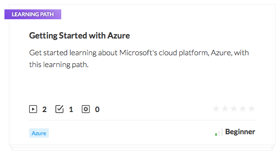 Getting Started with Azure