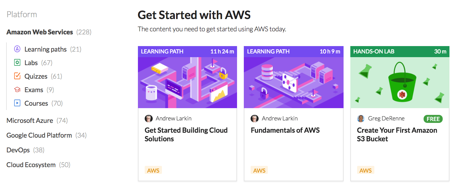 AWS Content Library October 2017