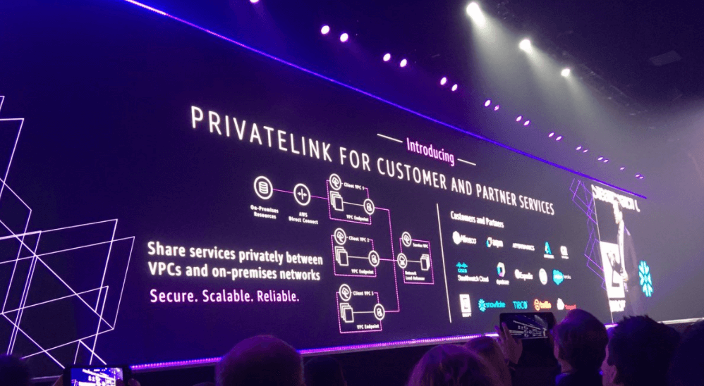 AWS PrivateLink for Customer and Partner Services