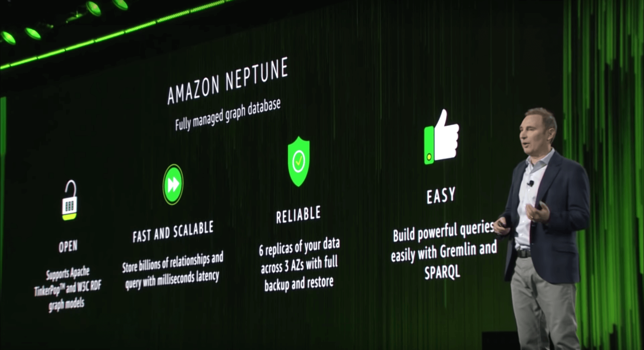 AWS Announcements at re:Invent 2017 - Amazon Neptune