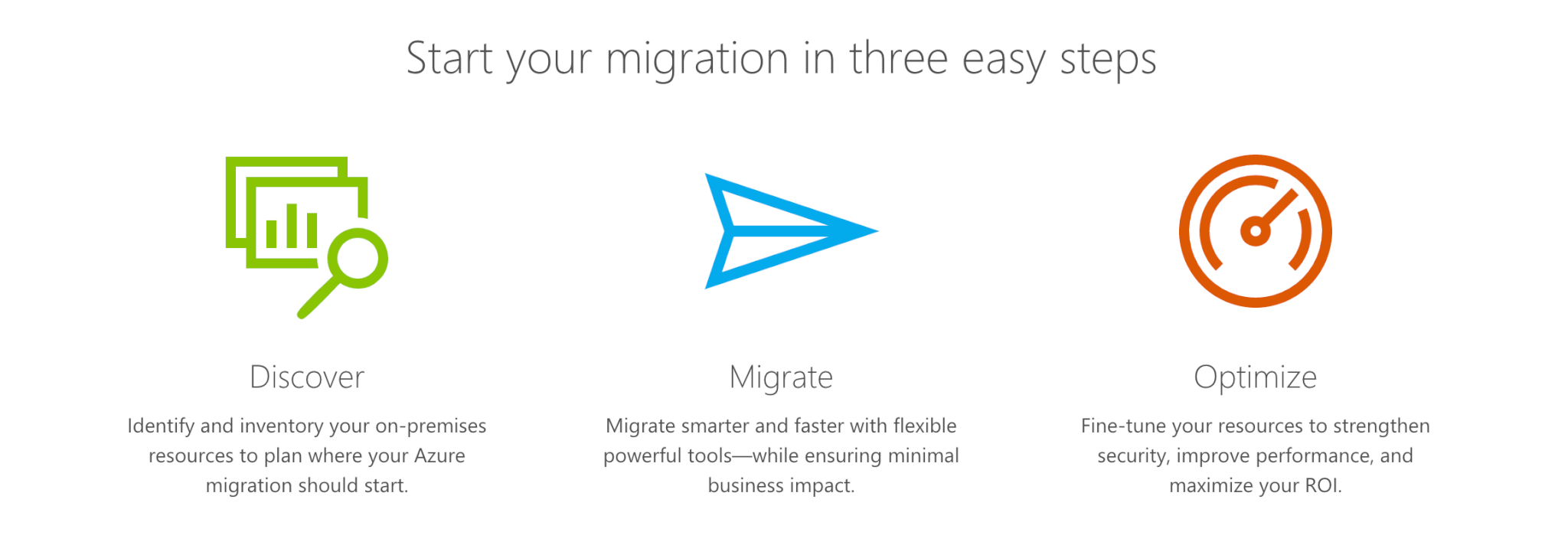 Start your Azure Migration in three easy steps