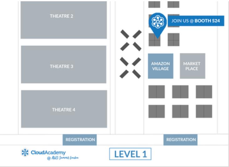 AWS London Summit Floorplan