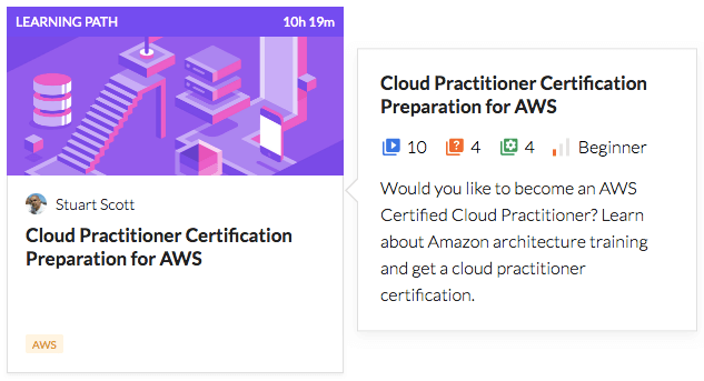 Cloud Practitioner Certification Preparation for AWS
