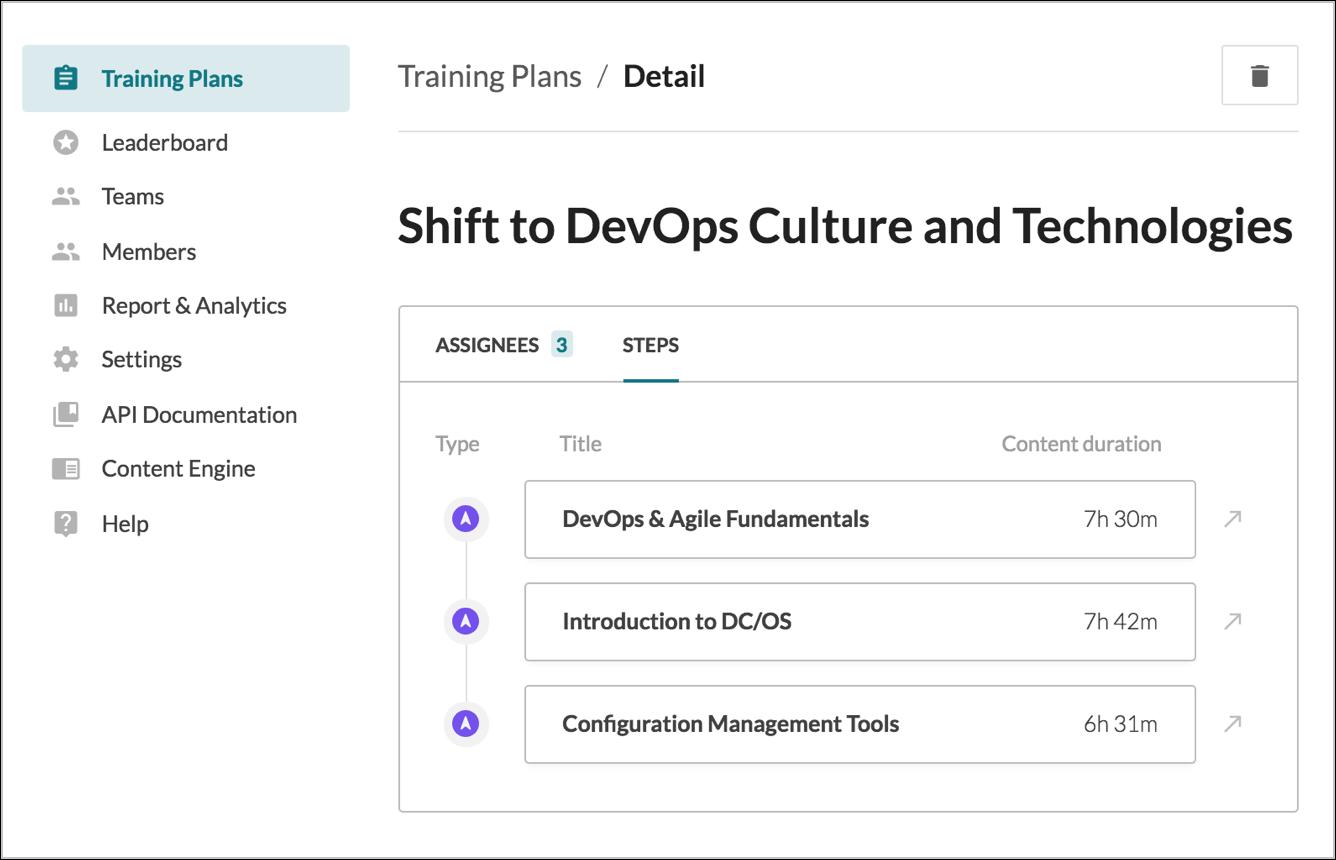 Cloud Training Plan Detail