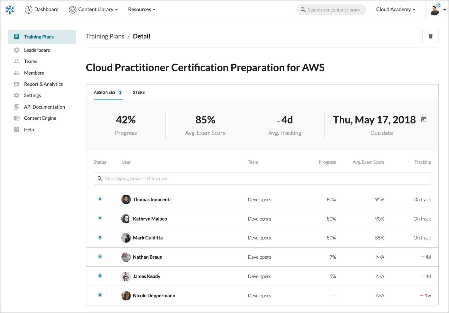 Cloud Academy Training Plans Dashboard