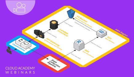Webinar-AWS-Machine-Learning-Data-Collection