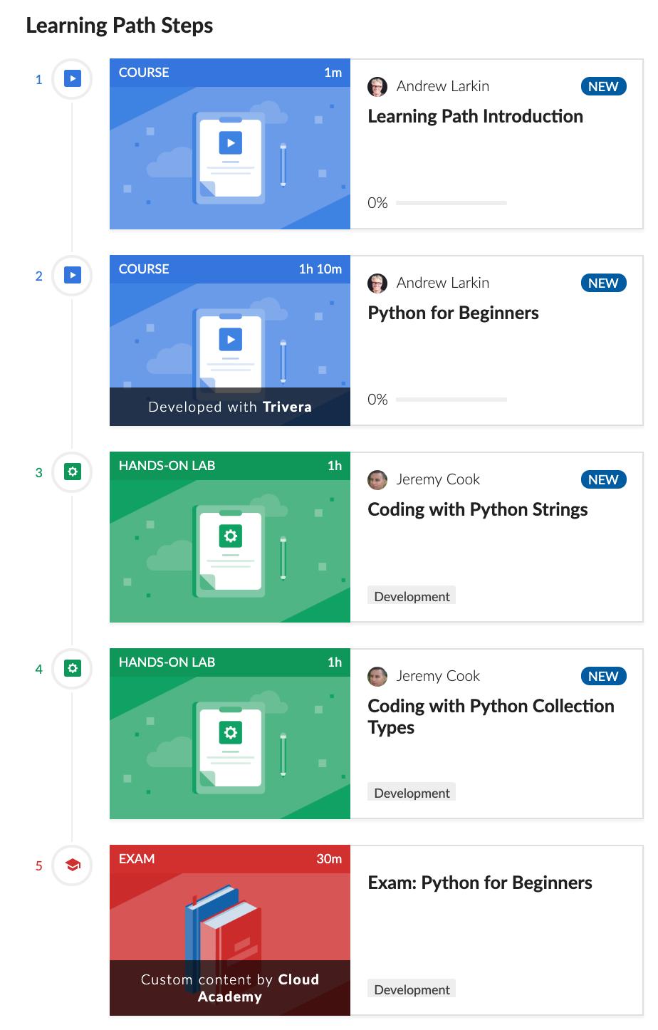Understanding Python Datetime Handling - Cloud Academy