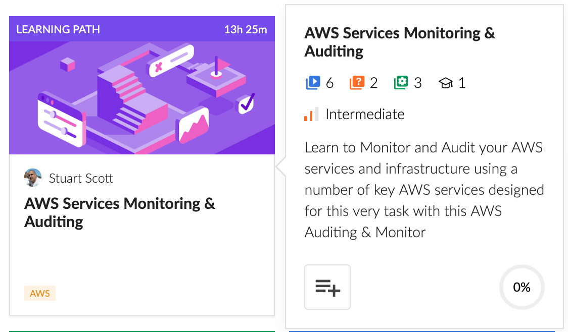 Cloud Academy AWS Services Monitoring & Auditing