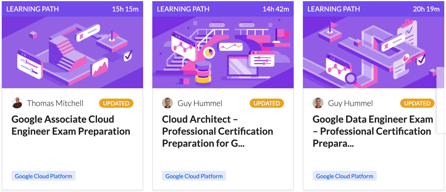 Cloud Academy's Google Cloud Certification Learning Paths