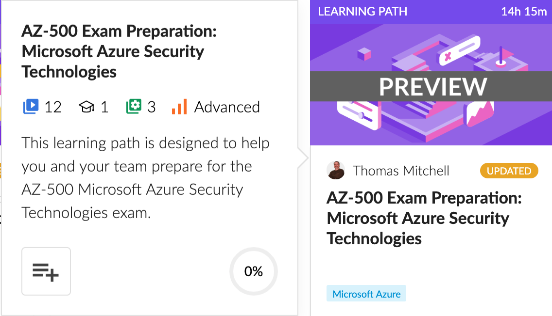 AZ-500 Exam Preparation: Microsoft Azure Security Technologies