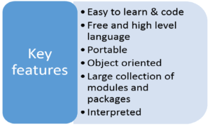 Python key features