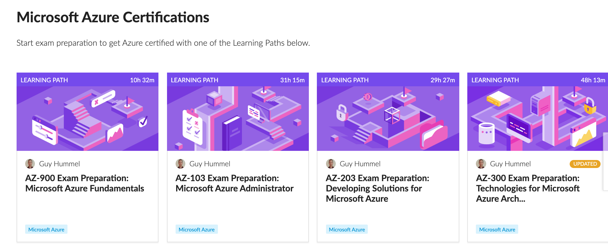 Microsoft Azure Certifications