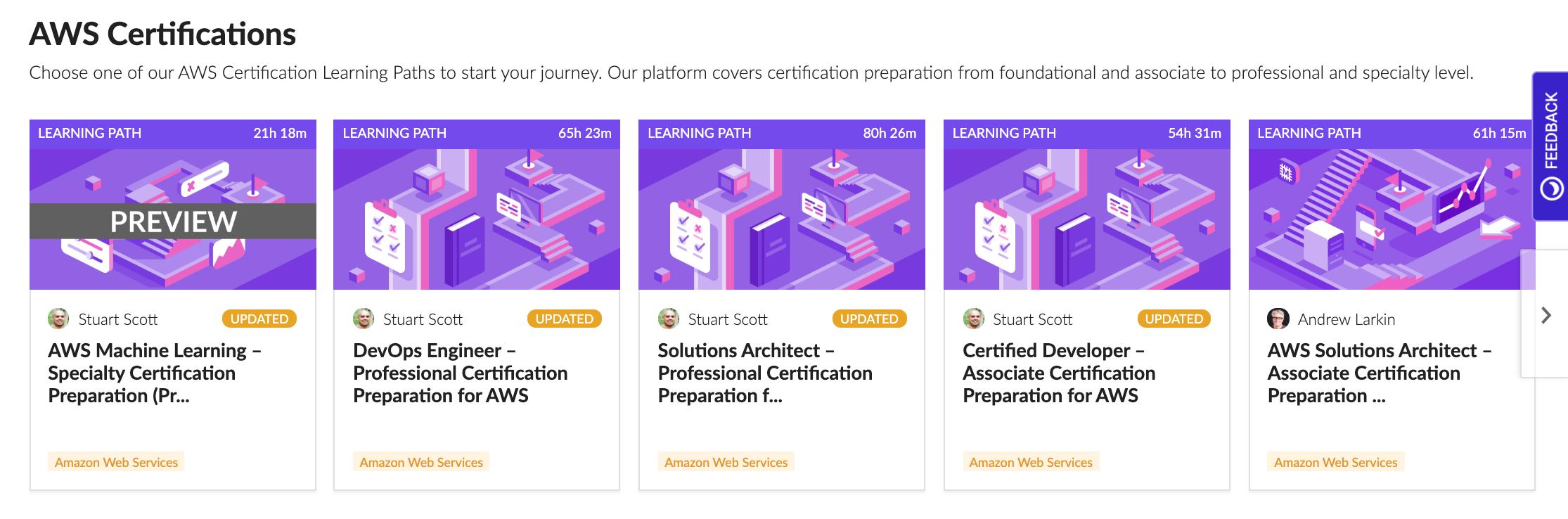 Cloud Academy AWS Certifications