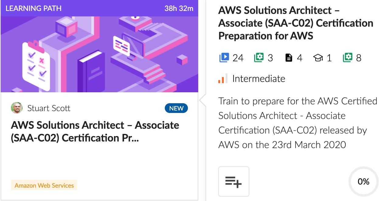 AWS Solutions Architect – Associate Certification Preparation