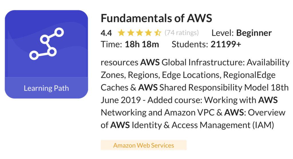 Fundamentals of AWS