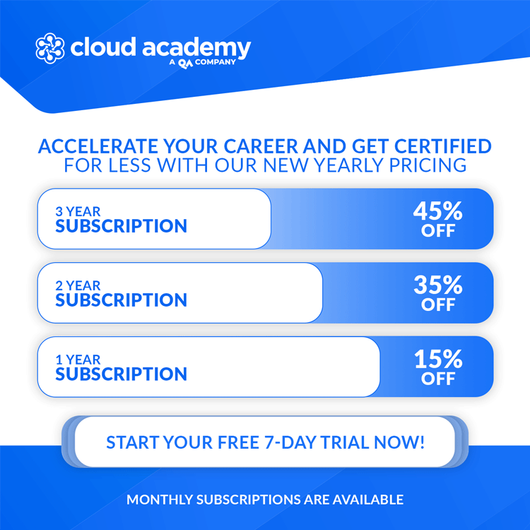 Cloud Academy Multi-Year Plans Discount