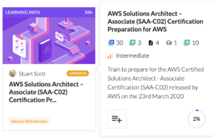 AWS Solutions Architect Associate Learning Path