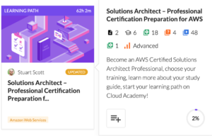 AWS Solutions Architect Professional Learning Path