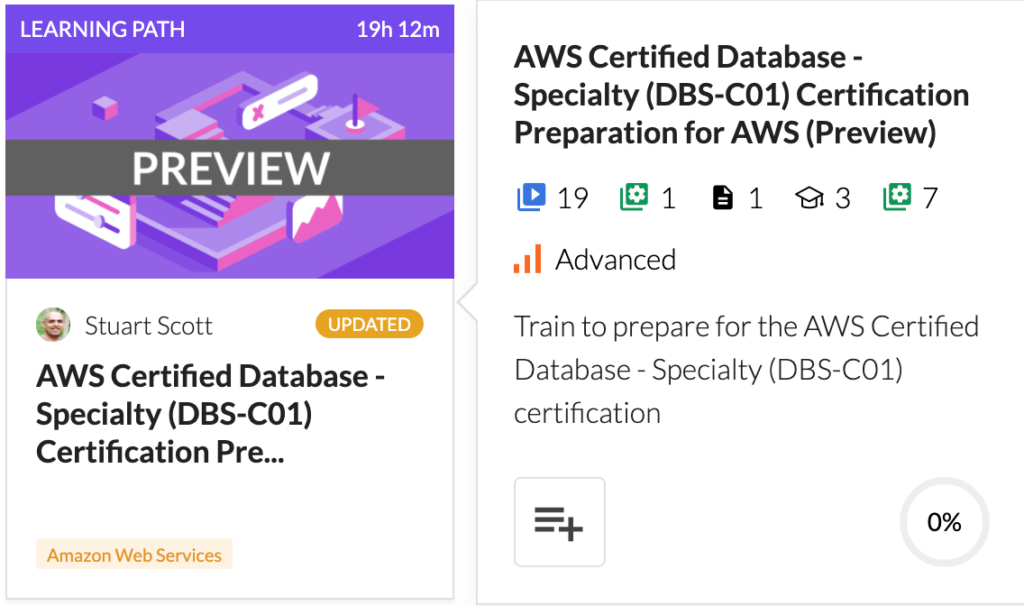 AWS Database - Specialty Certification Learning Path