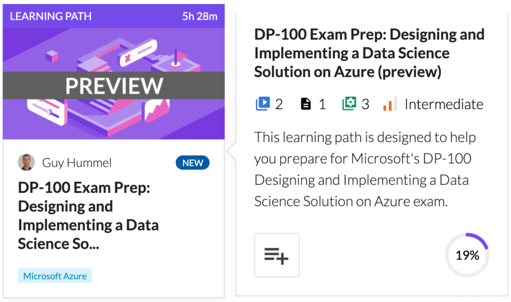 The Cloud Academy DP-100 Learning Path