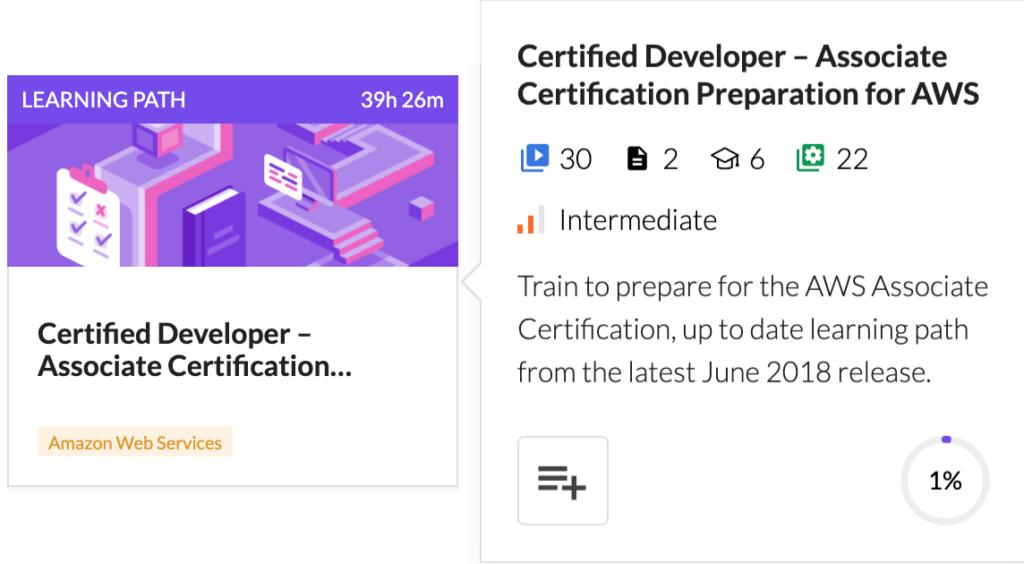 AWS Certified Developer Associate Learning Path